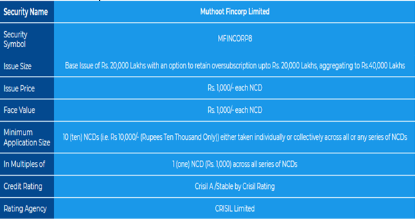 Muthoot FinCorp NCD Jan 2021 Structure